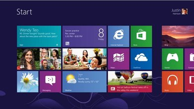 Windows 8 for Beginn